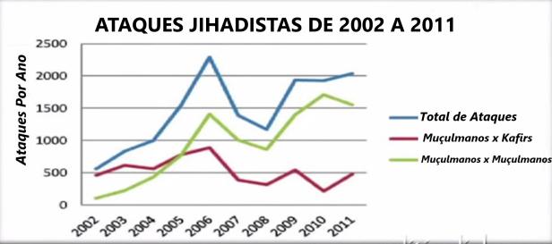 1400 Ataques Jihadistas
