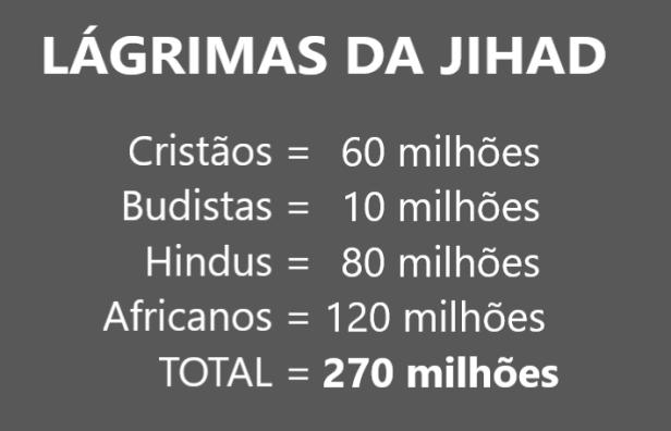 1400 Lágrimas da Jihad