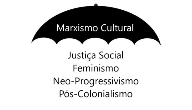 Marxismo Cultural_Guarda-Chuva